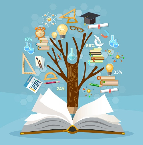 best-schools-in-delhi-NCR